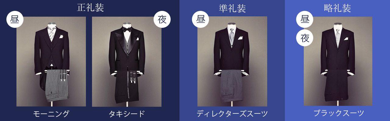 昼の正礼装 モーニングコート 夜の正礼装 タキシード 準礼装 ディレクターズスーツ 略礼装 ブラックスーツ